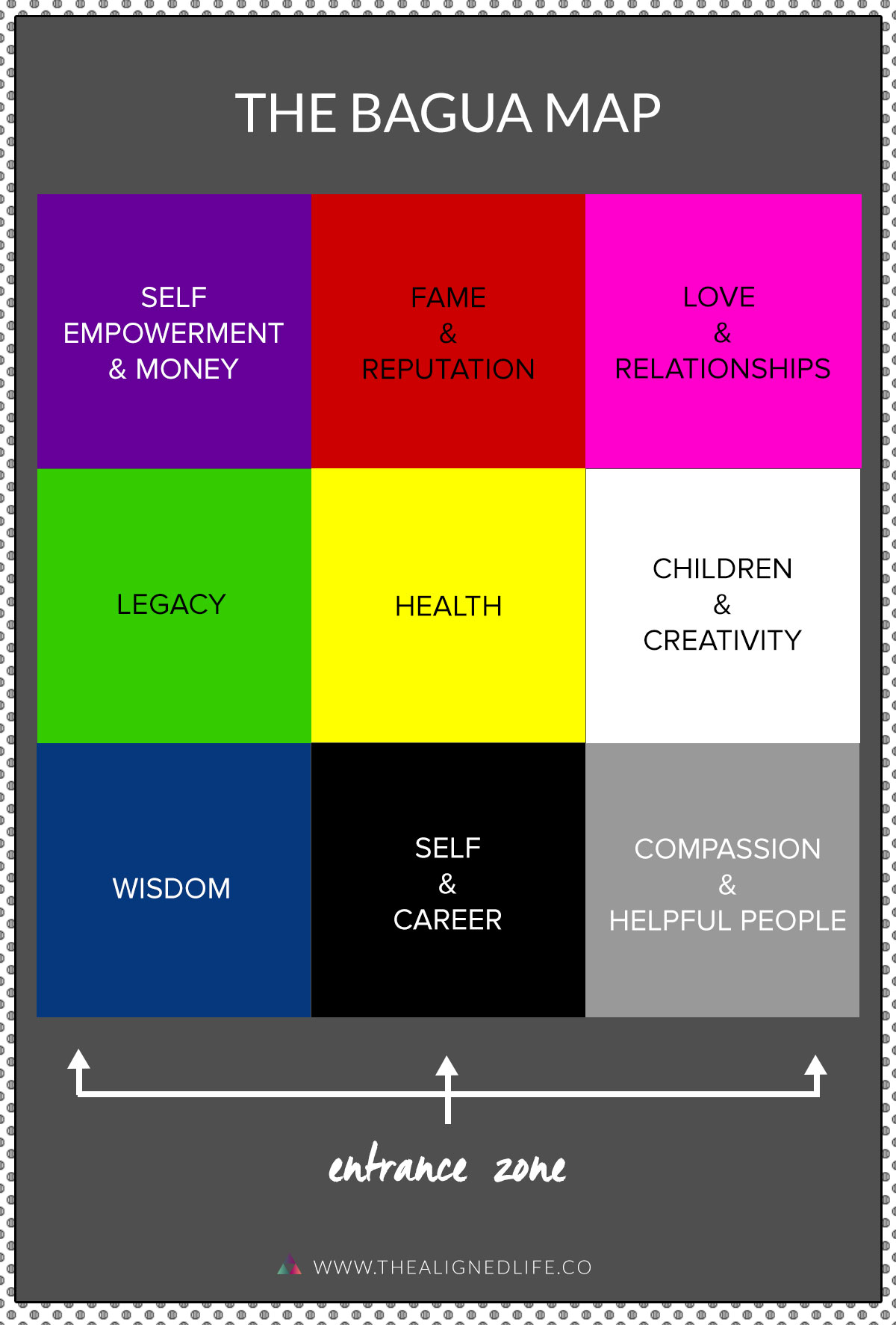 feng shui bagua map. feng shui  the bagua map  the aligned life
