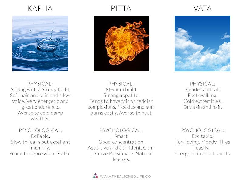 Dosha Types